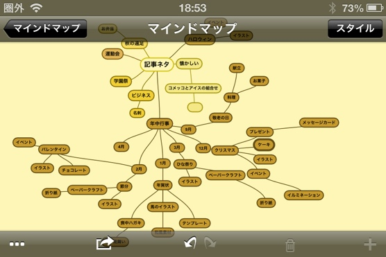 iPhone無料アプリ!ブログネタを考える時、マインドマップが何かと便利